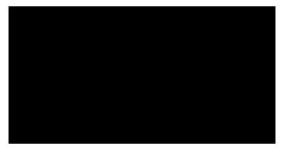 Royal LePage Coast Capital - Chatterton Logo
